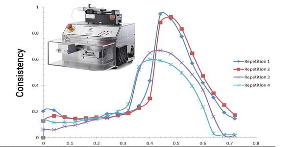 MTR-Consistency-Graph